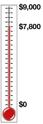 EOY-fundraising-goal-12-30-14
